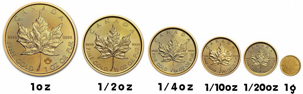 金貨のサイズ